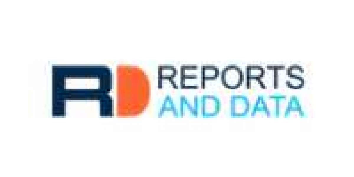 3D Cell Culture Market To Reach USD 3,319.43 Million by 2028 - Reports and Data